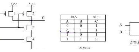 CPU是怎么认识程序员写的代码的?