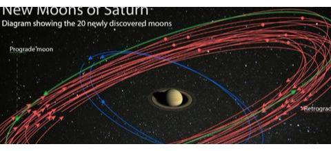 刚刚!土星又新发现20颗新的卫星,为什么到现在才发现