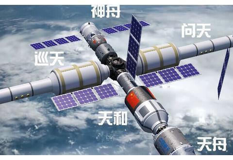 """我国航天将迈向空间站时代,中国""""空间站""""将向世界开放"""