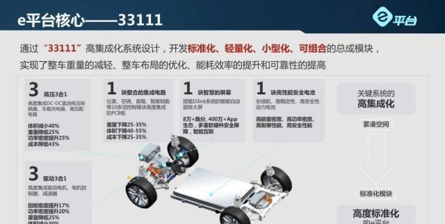 这平台打造的电动车,吸引丰田等纷纷合作,电池电芯还终身保修