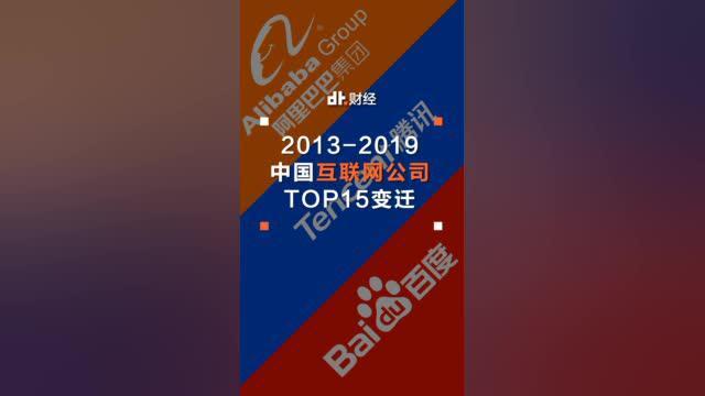 中国互联网公司TOP15,短短7年变迁,哪些公司失守一线