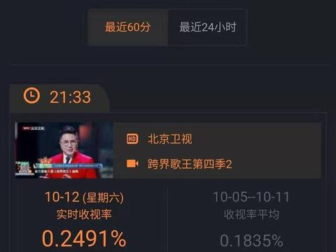《跨界歌王》首播大扑街,放弃比赛模式,成了刘涛的鲁豫有约
