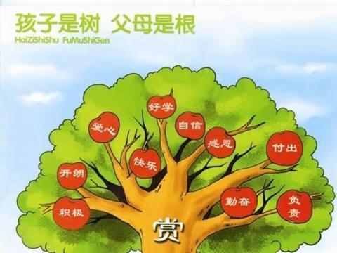 家庭教育中的黄金法则:赏识教育,教你如何做一个合格的父母!