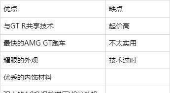 2019款奔驰AMG GT C敞篷跑车,国外起价112万元,比奥迪R8便宜
