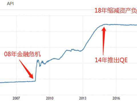 汇率变动:短期看情绪,中期看利率,长期看通胀