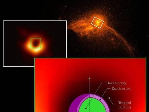 14年的艰难观测,是脉冲星,证实了广义相对论