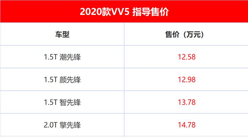 年终销量担当 动力提升 大屏加持 VV5上市 12.58万