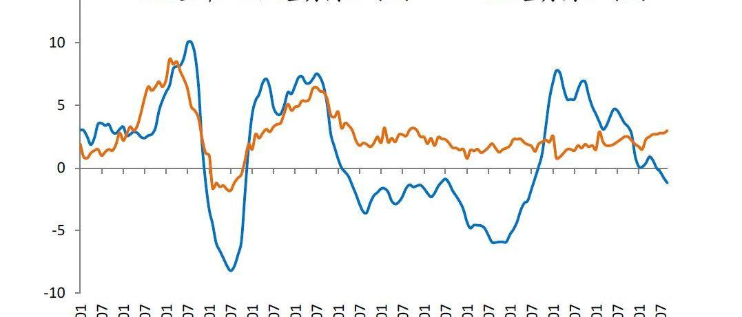 任泽平:不是通胀,是通缩!