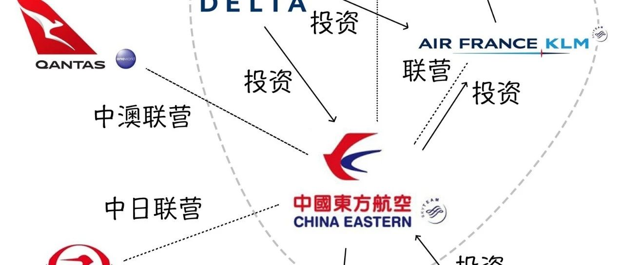 夜话丨东航扩大盟外朋友圈,海航控股转让天津航48%股权