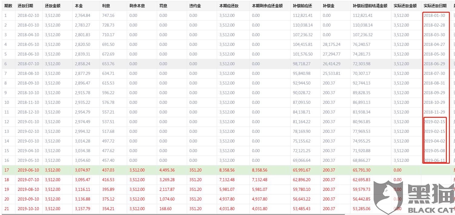 黑猫投诉:上海翼勋互联网金融信息服务有限公司恶意诽谤
