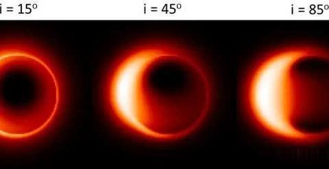 白矮星、中子星、黑洞你都了解过吗?网友评论太有才了
