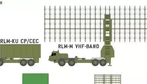 有了反隐身雷达可高枕无忧?太天真了,美军有多种手段反制