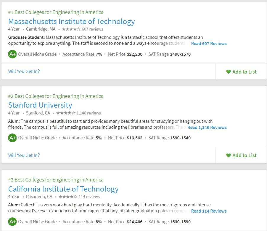 美国大学本科工程学院排名,拾光留学整理前五名校!