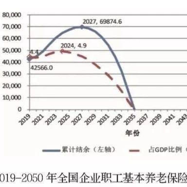 【专题突破】从高考地理备考角度分析中国养老产业