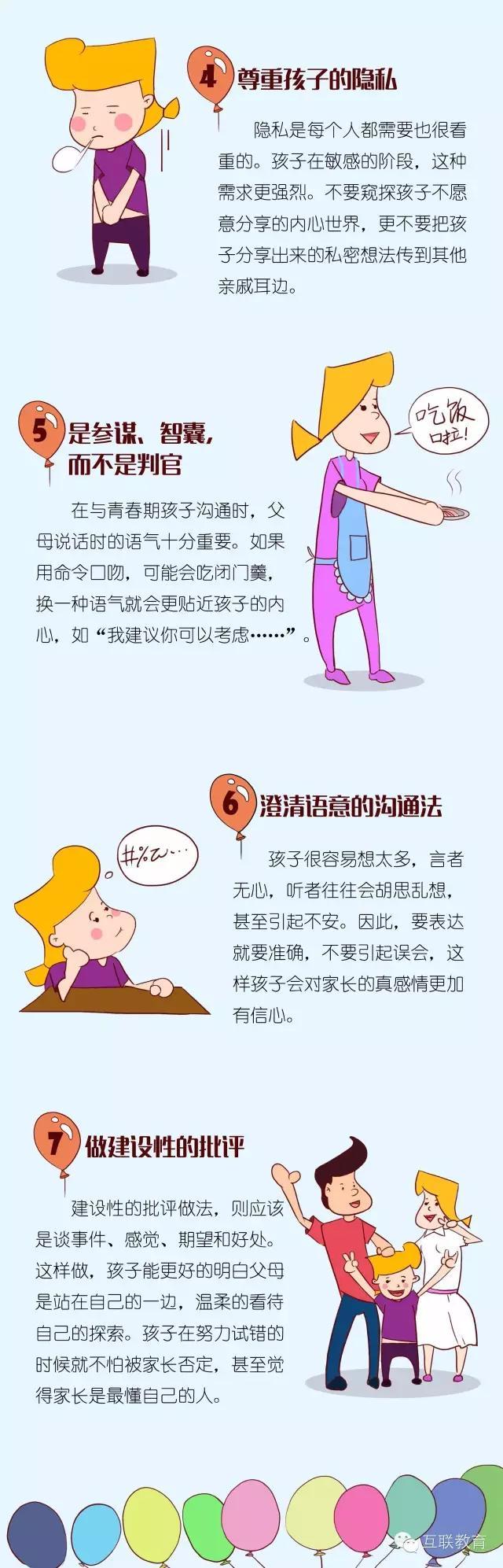 一图读懂:亲子沟通七大黄金法则