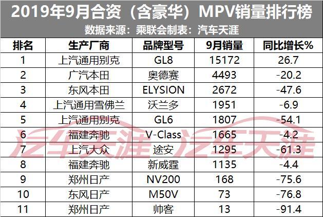 210款合资品牌新车销量排行榜  福特翼虎居然卖不过铃木维特拉