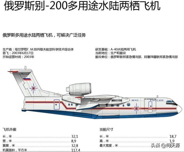 图解:俄罗斯别-200多用途水陆两栖飞机