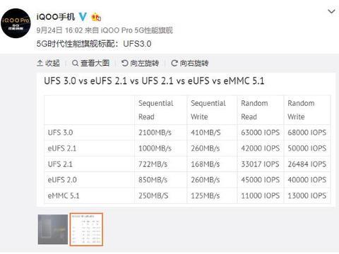 UFS 3.0高速闪存详解,因为一个原因成为5G旗舰机的标配