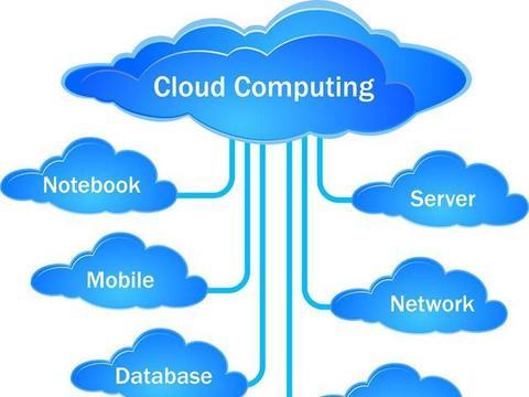 是大数据拥抱云计算还是云计算拥抱大数据