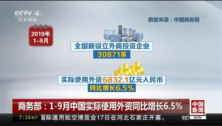 商务部:1-9月中国实际使用外资同比增长6.5%
