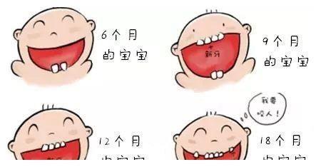 宝宝多大可以刷牙?呵护宝宝牙齿健康,让宝宝拥有甜美微笑