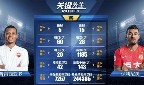 深圳佳兆业vs广州恒大前瞻,升班马能阻挡恒大吗?