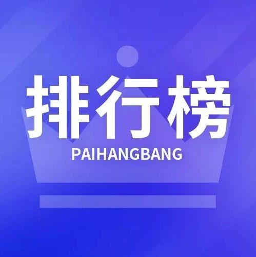 2018中国时尚零售企业排行榜丨榜首周大福营收近6百亿元