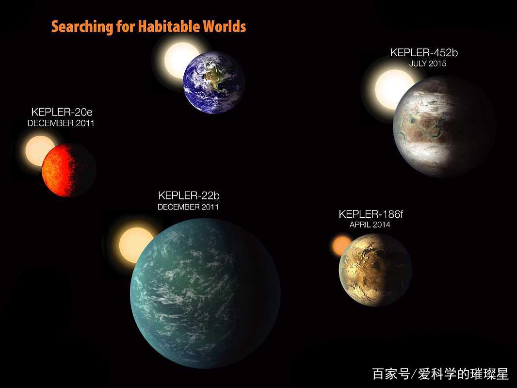 好消息?类地行星或很常见,寻找外星生命的希望或增大