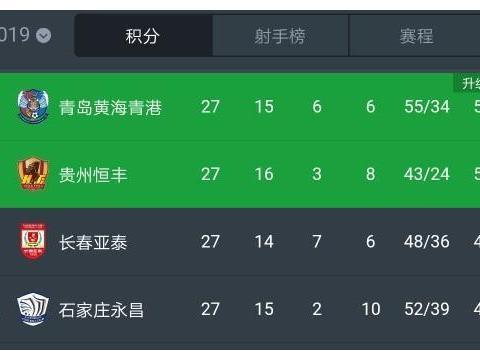 10.19战南通支云:佛系绿城,坐山观虎,只为胜利