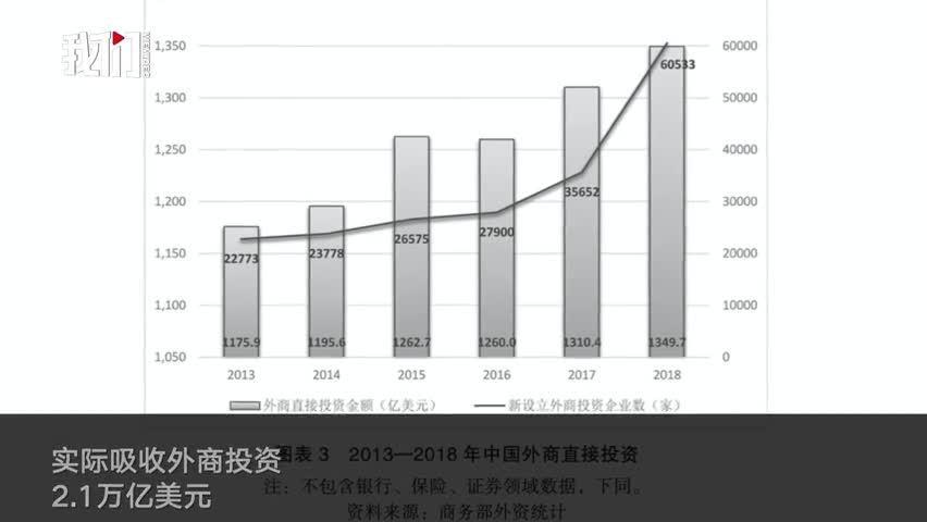 跨国公司投资中国40年:近百万外企投资2.1万亿美元