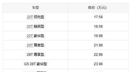 2019款君威售17.58万-26.98万元 配置微调