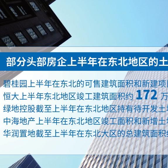 公司 | 头部房企二闯关东 重点布局非地产业务