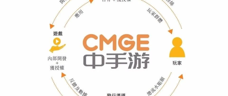 中手游宣布香港上市:融资超10亿港元 半数用于IP战略
