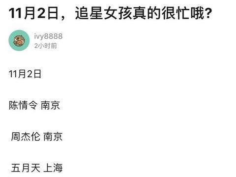 周杰伦、林俊杰、五月天、华晨宇、王嘉尔同一天开唱,谁最受欢迎