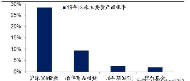 海通姜超:不靠刺激 四大改革红利助力中国经济企稳