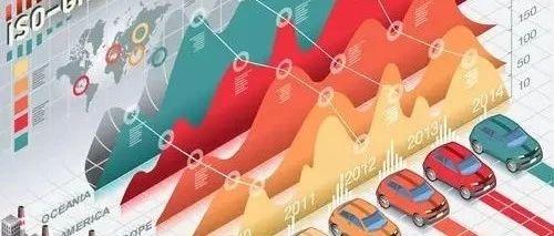 【销量】9月汽车销量榜单排名(轿车/SUV/MPV)