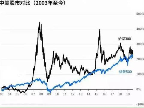 巴菲特点透中国股市:A股还会跌回2400点,给股民抄底的机会吗?