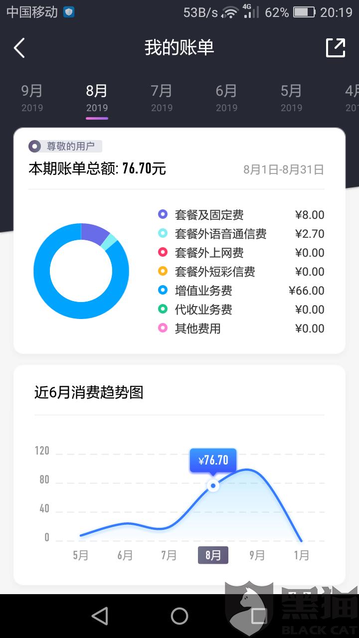 黑猫投诉:中国移动乱扣费,我根本没有订这三个增值业务,手机信息只收到主套餐的扣费。