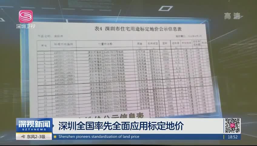 深圳全国率先全面应用标定地价