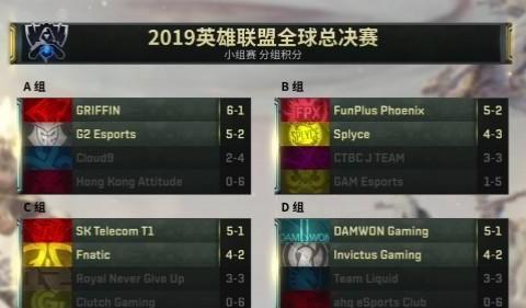 LOL-S9淘汰赛对阵出炉:FPX迎战FNC,iG遇到GRF