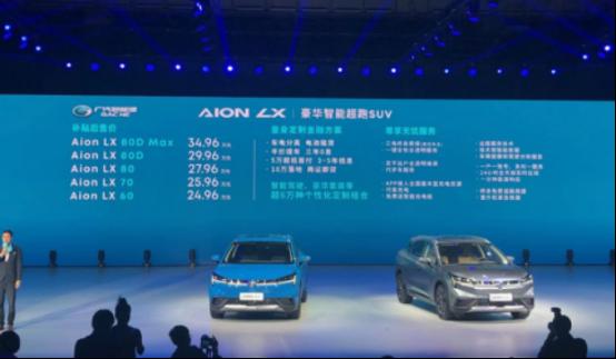 广汽新能源AionLX上市,颜值在线,售24.96万起