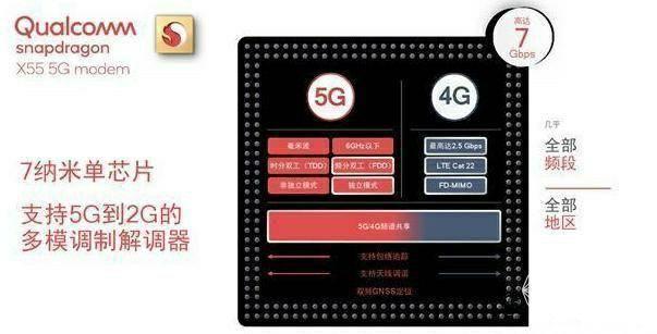 海外销售佳绩佐证OPPO 5G实力:年底全球首发高通5G手机