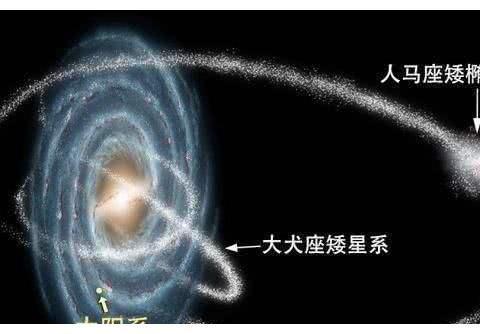 银河系与仙女座星系将上演惊天大碰撞,太阳系真的会平安无事吗?