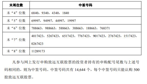 """「007娱乐登录」""""普陀山""""回应IPO佛教商业化质疑:静待上市进程"""