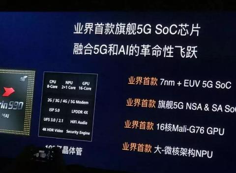 继华为Mate30之后,又一麒麟990手机已确定,价格或不到3000元