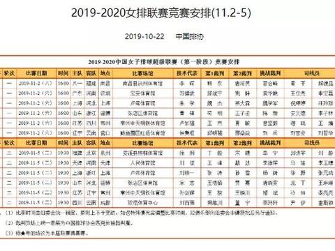 女排联赛下周末开战,前两轮时间确定,揭幕战山东迎战浙江