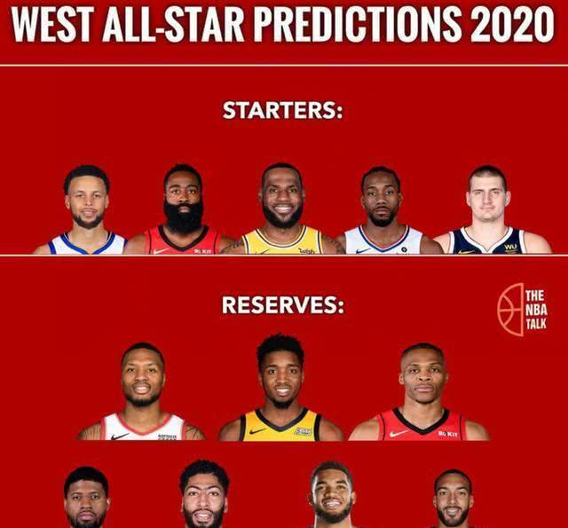 美媒预测西部12位全明星:勇士仅库里1人入选,洛城4巨头全部上榜