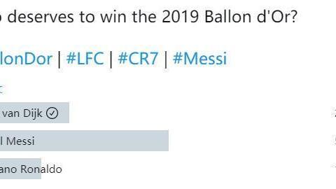 金球奖球迷调查结果:梅西大幅度领先,范戴克第二位,C罗第三位