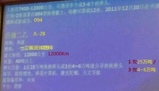 巨浪2潜射导弹打击性能曝光:射程12000千米,可携3枚核弹头