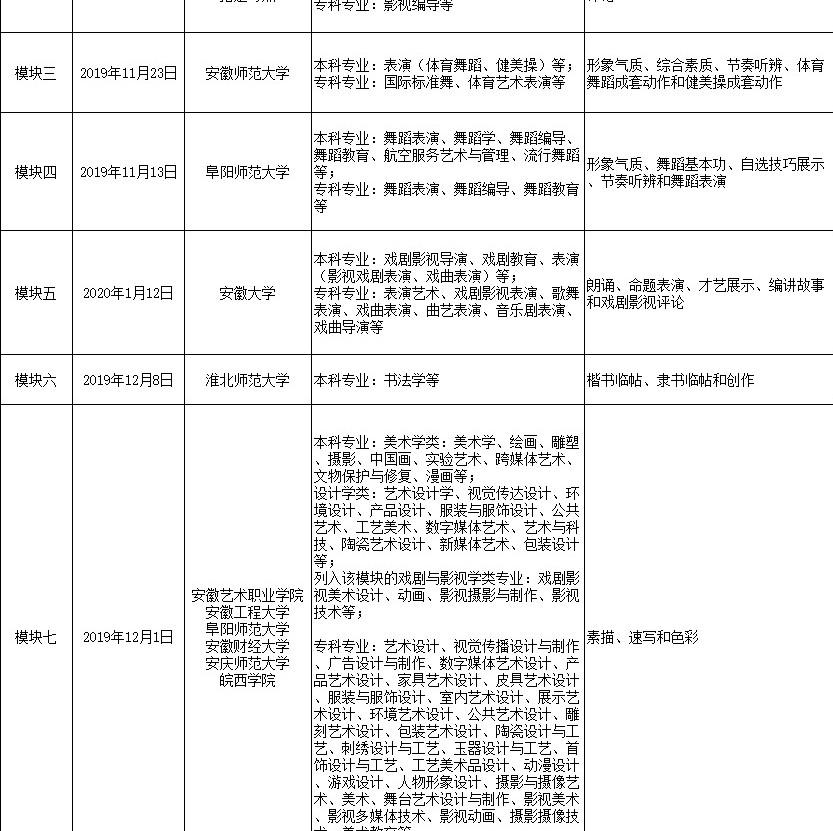 @芜湖考生,安徽省2020年普通高等学校招生艺术专业考试简章公布!